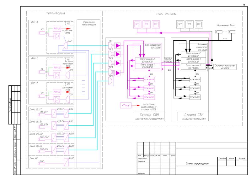 Схема электрическая / Литвинов